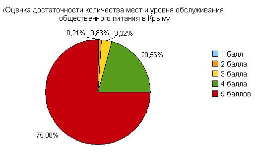 ПОДУНАЙ ГАЛИНА Вся Украина - жители - Nomer org